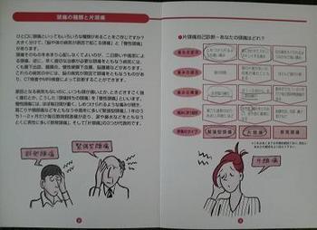 片頭痛2-3.JPG